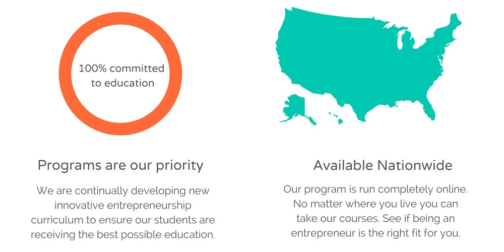Available Nationwide